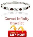 Garnet – January Birthstone